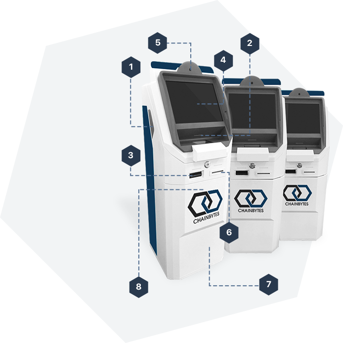 Bitcoin ATM by ChainBytes BTM company